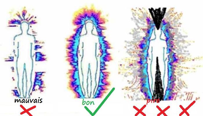 5 bonnes raisons de purifier votre AURA (avant la fin de cette année)